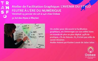 Atelier de Facilitation Graphique