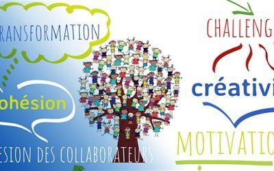 Atelier : «Le Processus Créatif au coeur de la gestion du changement» – 2 avril 2020